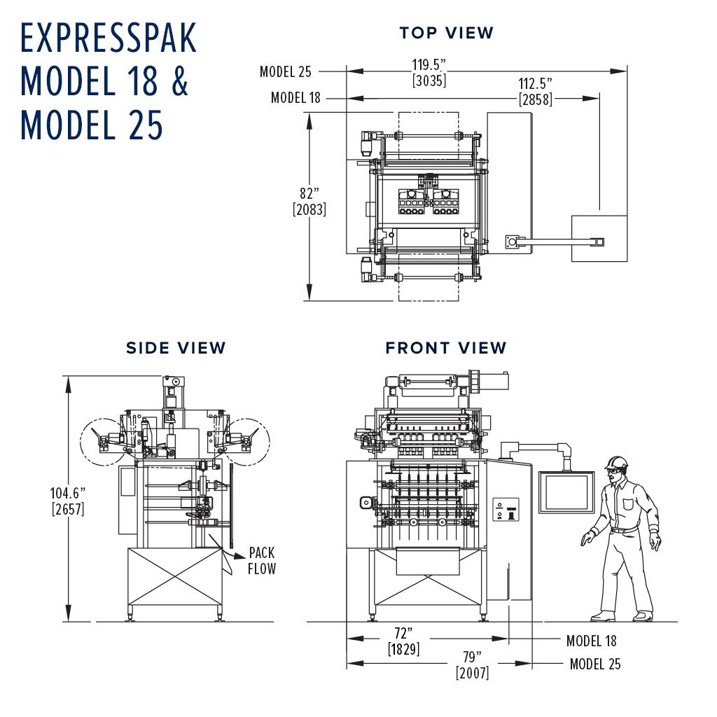 Ropak ExpressPak Footprint