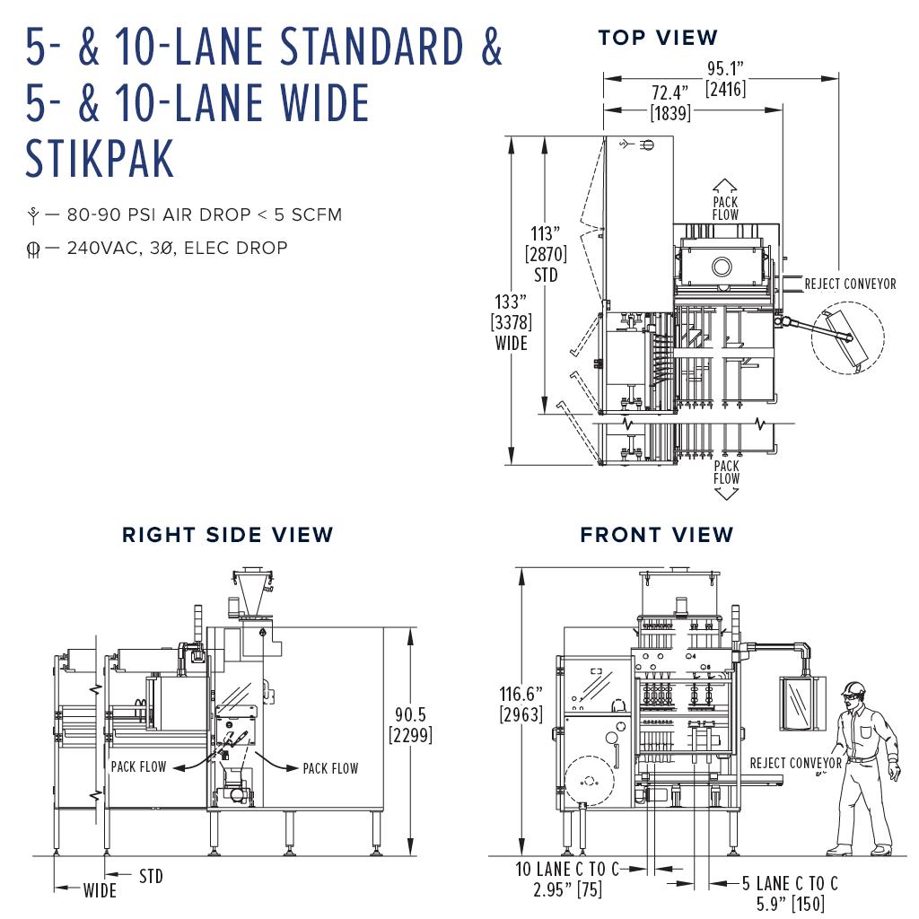 Ropak StikPak Footprint